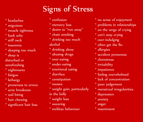 Signs of Stress.
