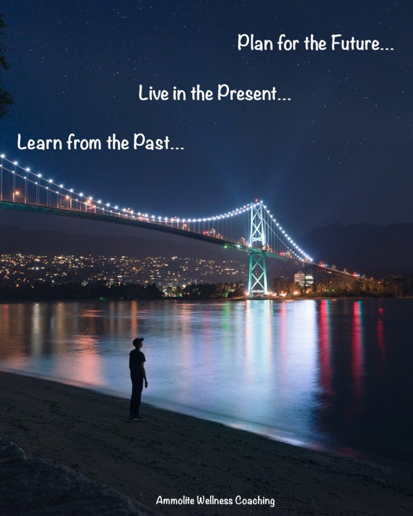 Learn from the past, live in the present, plan for the future.